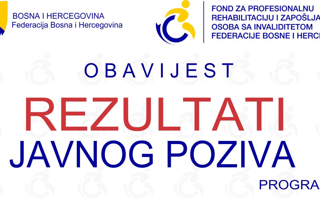 REZULTATI II. JAVNOG POZIVA ZA DODJELU SREDSTAVA ZA PROGRAME U 2018. GODINI